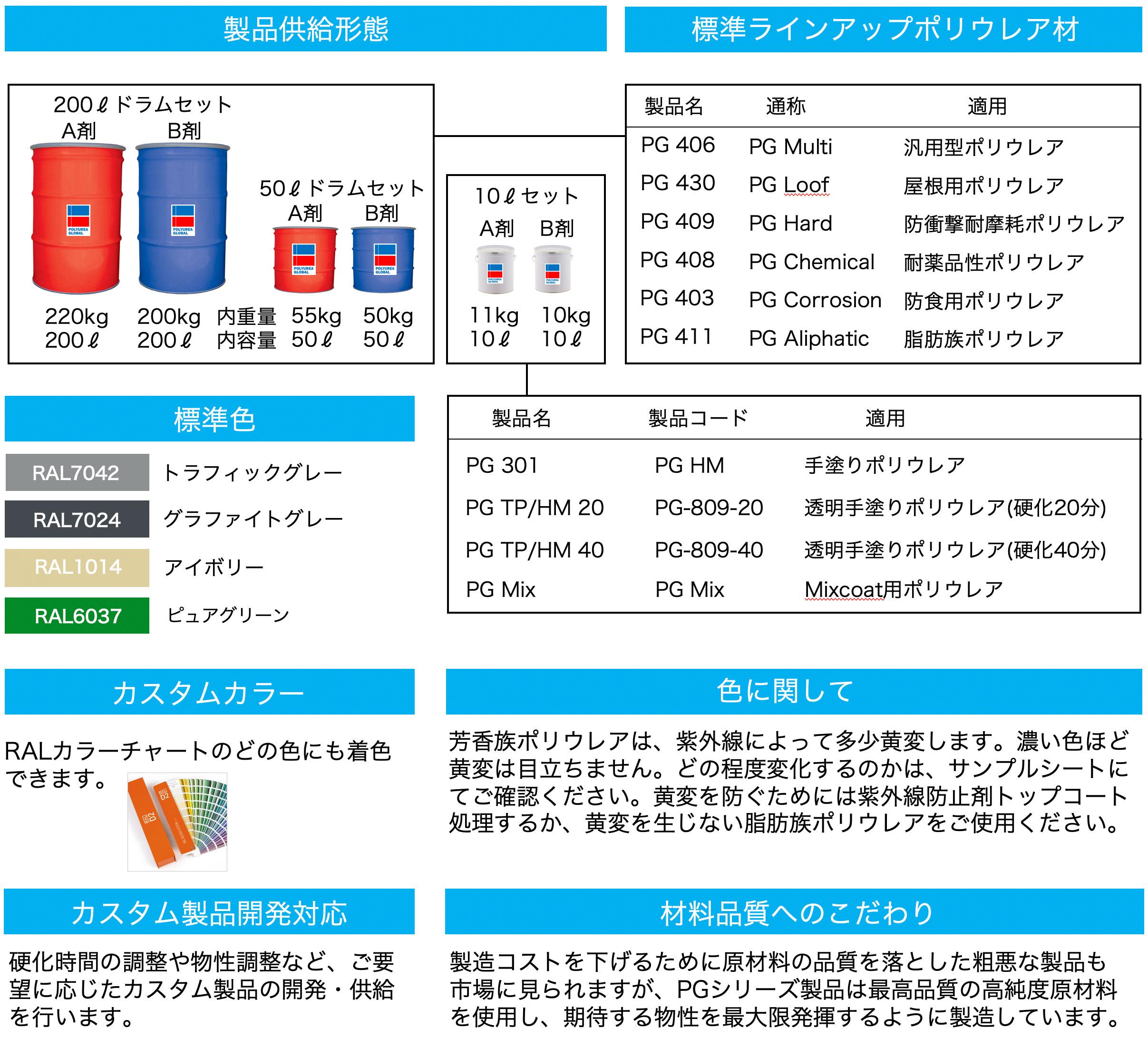 polyurea_product.jpg